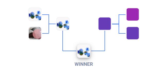 Completed predictive bracket